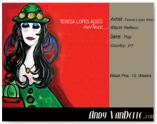 Teresa Lopes Alves- Reflexo